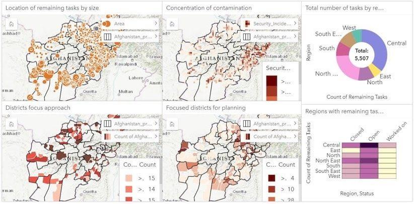 Afghanistan Demining Dashboard